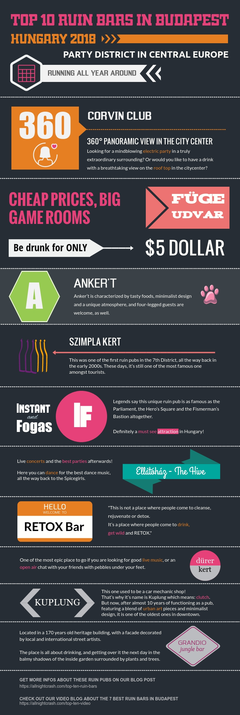 The Top 10 Ruin Bars in Budapest Infographics by AllNightCrash